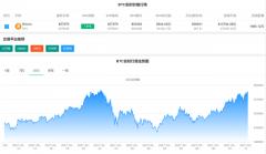 比特币再次涨破58000美元 价格飙升加剧全球芯片短缺
