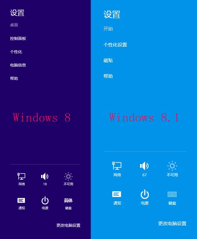 Win8.1专业版64位